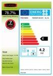 Energy Label Renoir