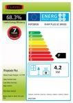 Energy label Rhapsody plus