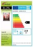 Energy label Karara