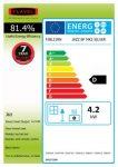 Energy label Jazz BF