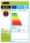 Energy Label Rocco BF