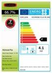 Energy label Richmond Plus